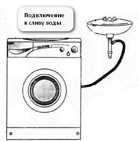 Подключение стиральной машины к сливу (канализации)