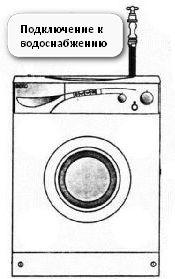 Подключение стиральной машины к водоснабжению